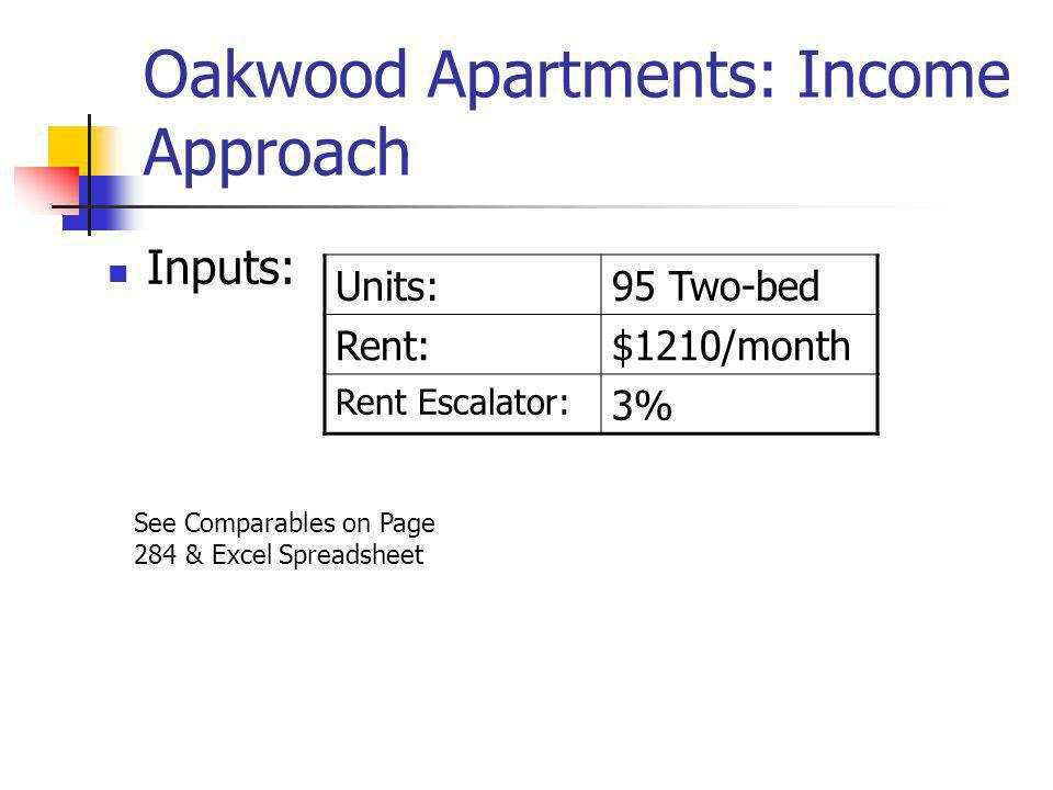 Oakwood Apartments: Income Approach Inputs: Units:95 Two-bed Rent:$1210/month Rent Escalator: 3% See Comparables on Page 284 & Excel Spreadsheet