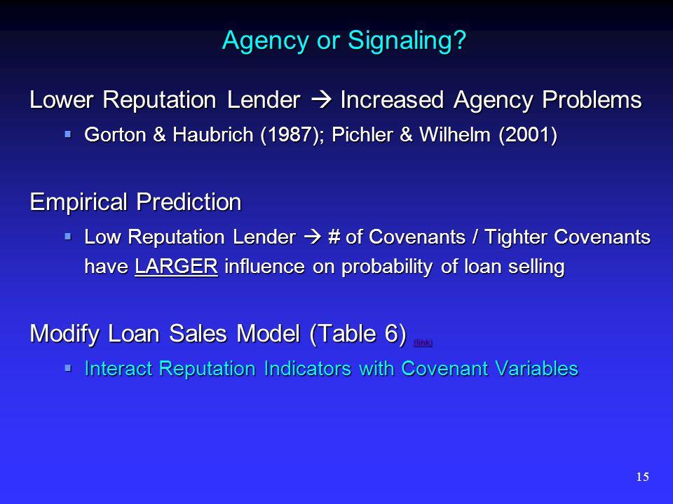 15 Agency or Signaling? Lower Reputation Lender Increased Agency Problems Gorton & Haubrich (1987); Pichler & Wilhelm (2001) Gorton & Haubrich (1987);