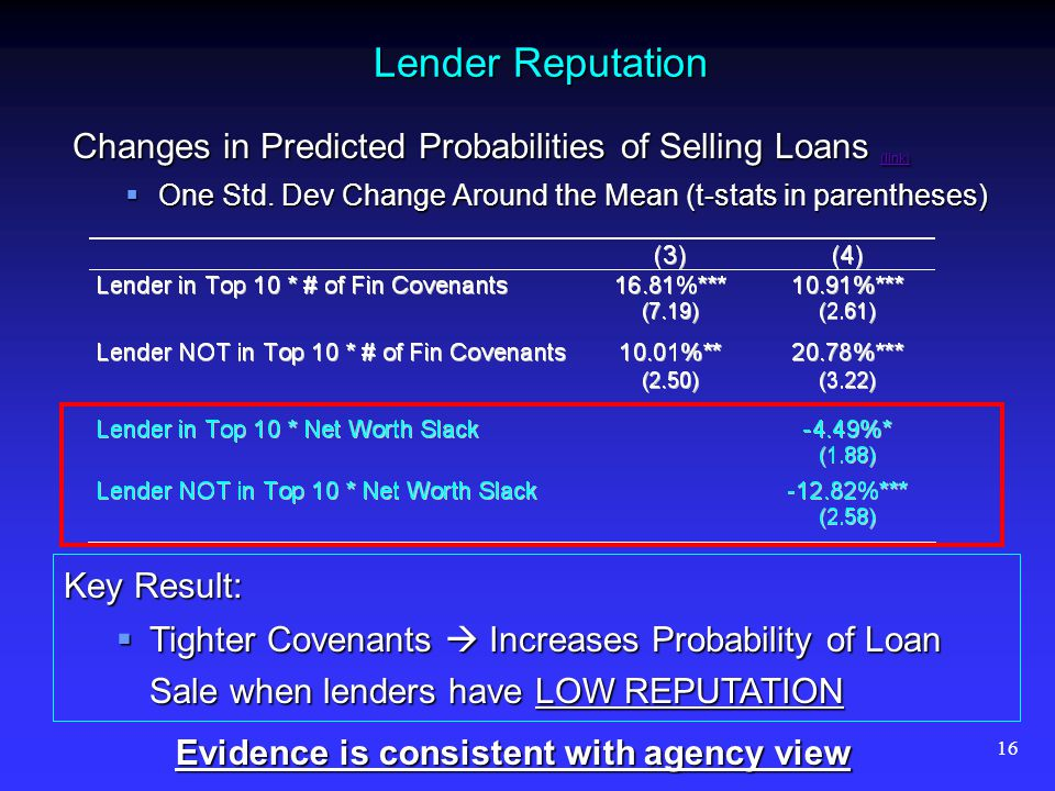 16 Lender Reputation Changes in Predicted Probabilities of Selling Loans (link) (link) One Std. Dev Change Around the Mean (t-stats in parentheses) On