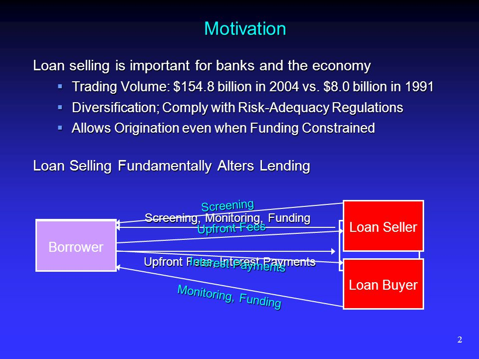 2 Motivation Loan selling is important for banks and the economy Trading Volume: $154.8 billion in 2004 vs. $8.0 billion in 1991 Trading Volume: $154.