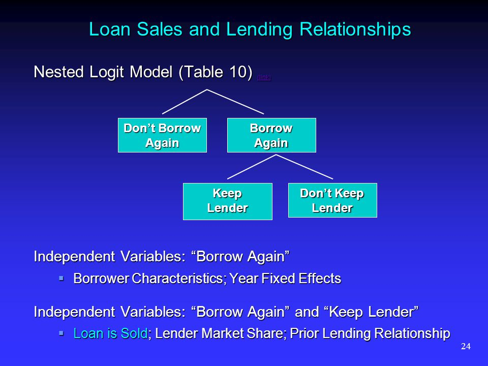 24 Loan Sales and Lending Relationships Nested Logit Model (Table 10) (link) (link) Independent Variables: Borrow Again Borrower Characteristics; Year