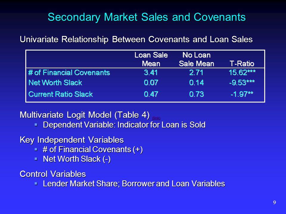 9 Secondary Market Sales and Covenants Univariate Relationship Between Covenants and Loan Sales Multivariate Logit Model (Table 4) (link) (link) Depen