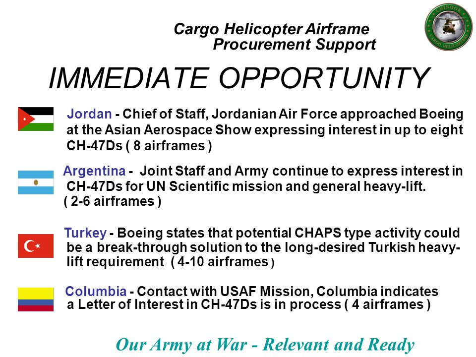 Our Army at War - Relevant and Ready Jordan - Chief of Staff, Jordanian Air Force approached Boeing at the Asian Aerospace Show expressing interest in
