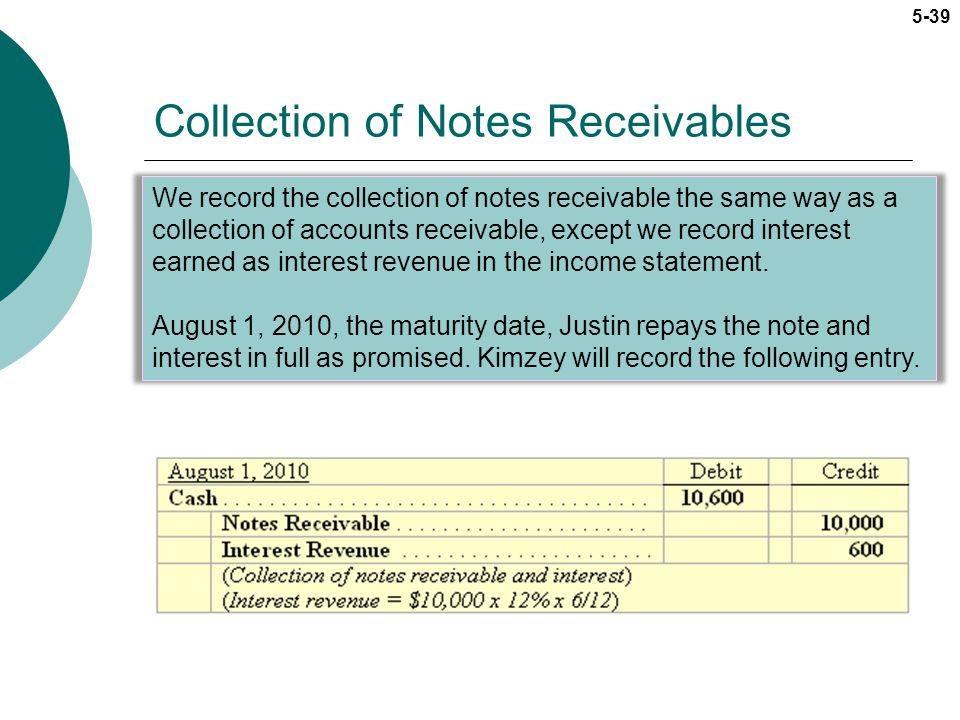 5-39 Collection of Notes Receivables We record the collection of notes receivable the same way as a collection of accounts receivable, except we recor