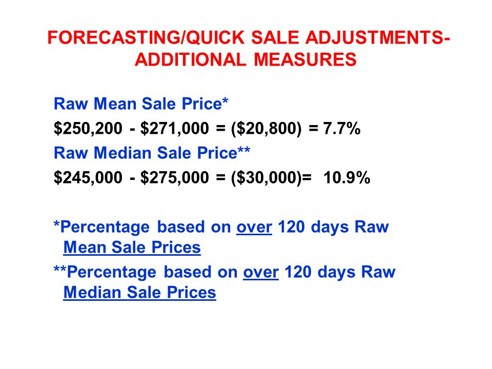 FORECASTING/QUICK SALE ADJUSTMENTS- ADDITIONAL MEASURES Raw Mean Sale Price* $250,200 - $271,000 = ($20,800) = 7.7% Raw Median Sale Price** $245,000 -