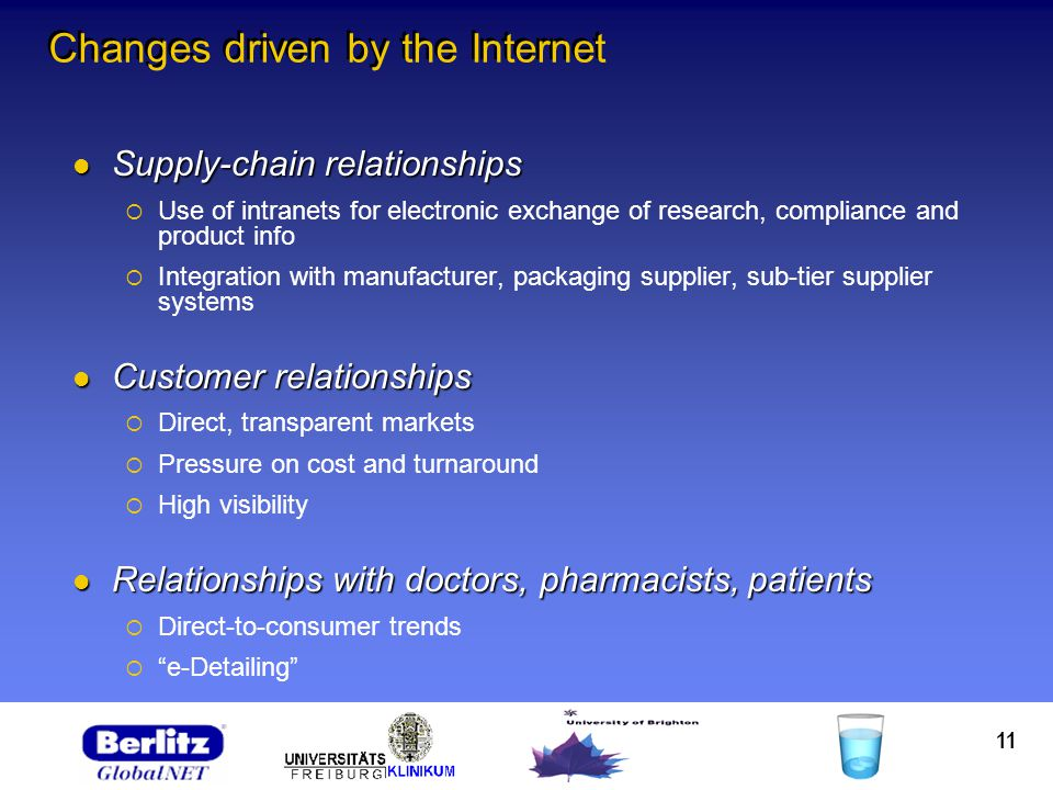 11 Changes driven by the Internet Supply-chain relationships Supply-chain relationships Use of intranets for electronic exchange of research, compliance and product info Integration with manufacturer, packaging supplier, sub-tier supplier systems Customer relationships Customer relationships Direct, transparent markets Pressure on cost and turnaround High visibility Relationships with doctors, pharmacists, patients Relationships with doctors, pharmacists, patients Direct-to-consumer trends e-Detailing