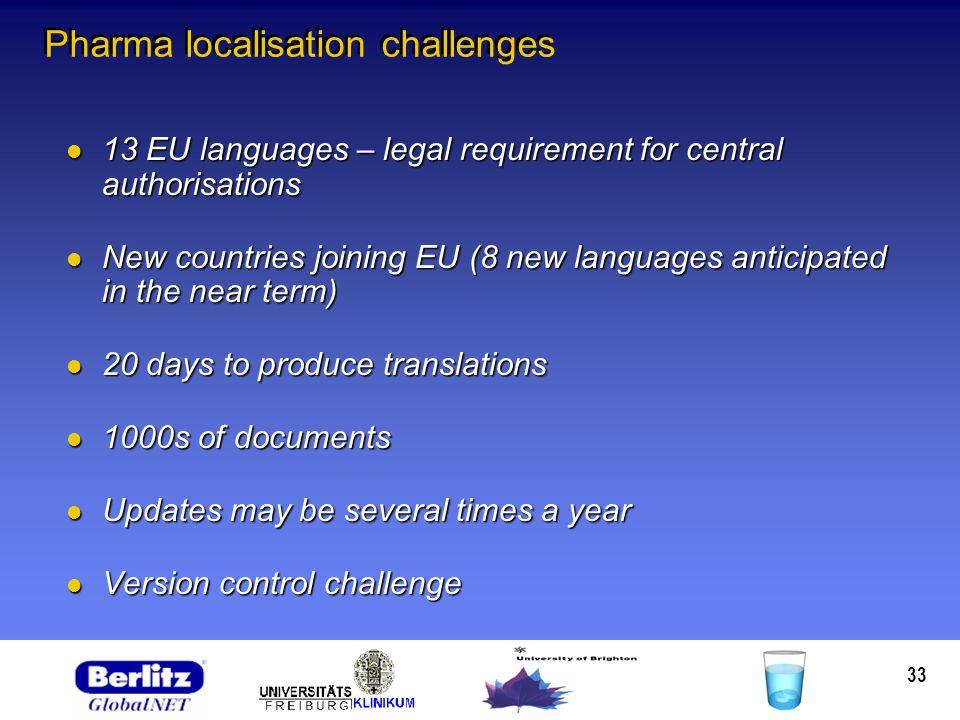 33 Pharma localisation challenges 13 EU languages – legal requirement for central authorisations 13 EU languages – legal requirement for central autho
