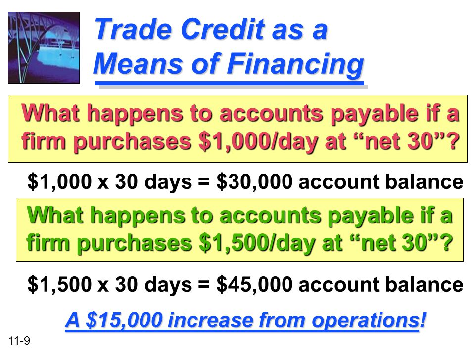 11-9 Trade Credit as a Means of Financing $1,000 x 30 days = $30,000 account balance What happens to accounts payable if a firm purchases $1,000/day a