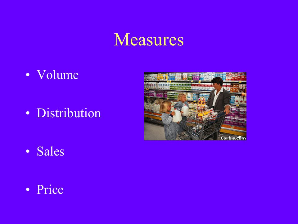 Measures Volume Distribution Sales Price