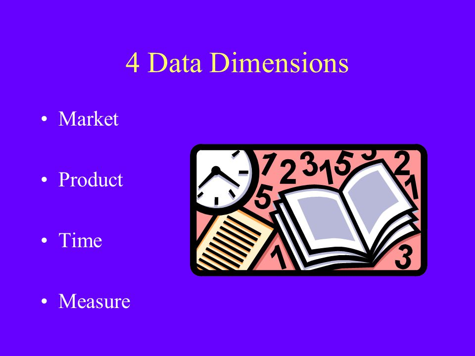 4 Data Dimensions Market Product Time Measure