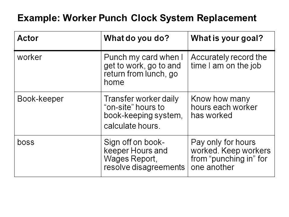Example: Worker Punch Clock System Replacement ActorWhat do you do?What is your goal? workerPunch my card when I get to work, go to and return from lu