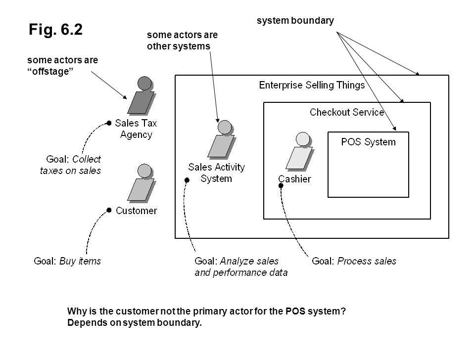 Fig. 6.2 Why is the customer not the primary actor for the POS system? Depends on system boundary. system boundary some actors are other systems some