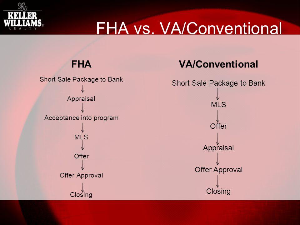 FHA vs.