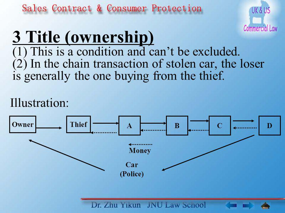 3 Title (ownership) (1) This is a condition and cant be excluded. (2) In the chain transaction of stolen car, the loser is generally the one buying fr