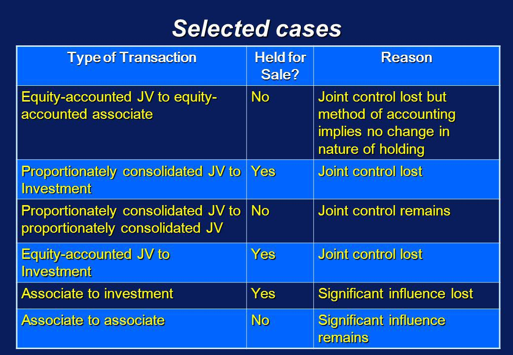 7 Selected cases Type of Transaction Held for Sale.