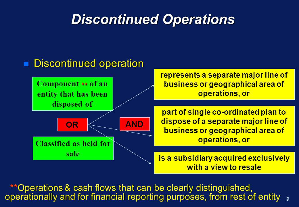9 Discontinued Operations n Discontinued operation ** Component ** of an entity that has been disposed of represents a separate major line of business or geographical area of operations, or Classified as held for sale part of single co-ordinated plan to dispose of a separate major line of business or geographical area of operations, or is a subsidiary acquired exclusively with a view to resale OR AND **Operations & cash flows that can be clearly distinguished, operationally and for financial reporting purposes, from rest of entity **Operations & cash flows that can be clearly distinguished, operationally and for financial reporting purposes, from rest of entity