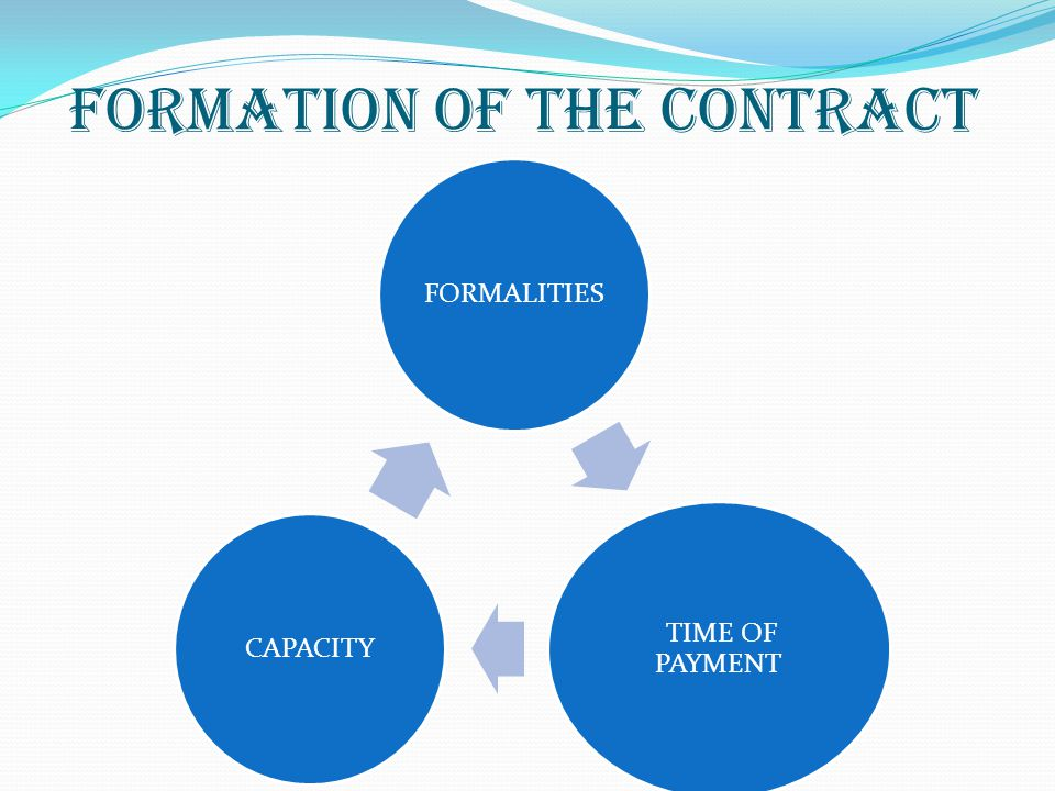 Formation Of The Contract FORMALITIES TIME OF PAYMENT CAPACITY