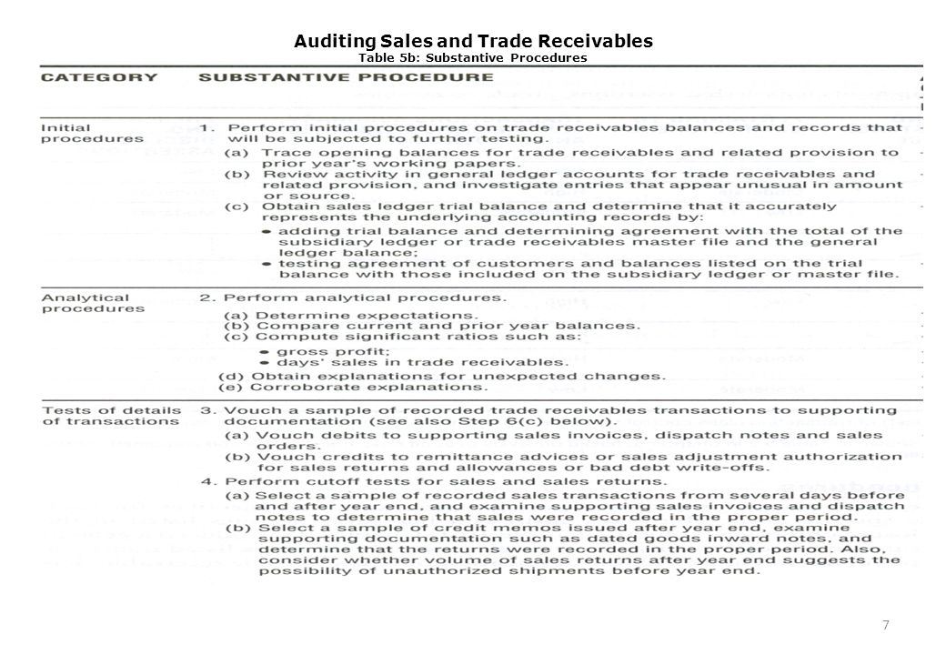 Auditing Sales and Trade Receivables Table 5b: Substantive Procedures 7