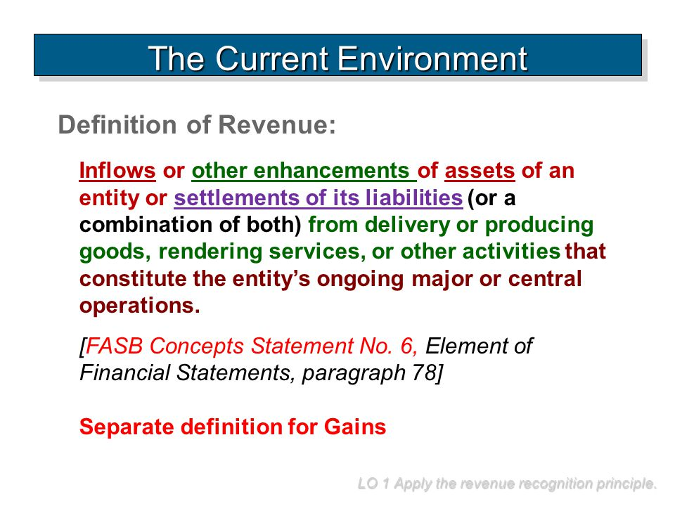 Inflows or other enhancements of assets of an entity or settlements of its liabilities (or a combination of both) from delivery or producing goods, re