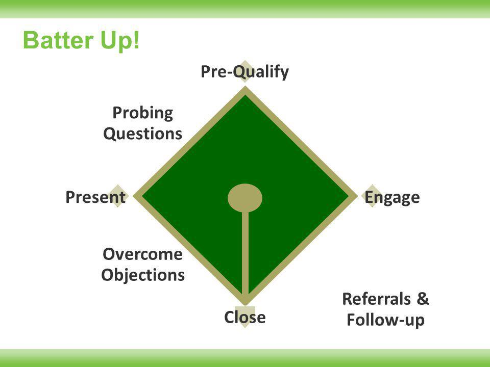 Batter Up! Pre-Qualify EngagePresent Close Probing Questions Overcome Objections Referrals & Follow-up