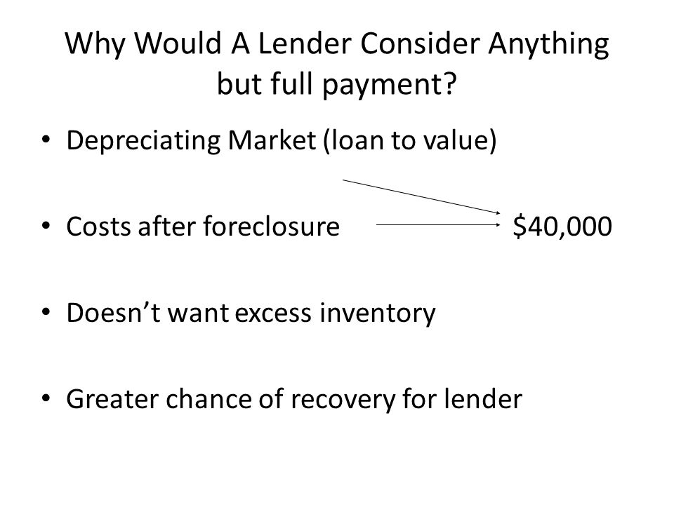 Why Would A Lender Consider Anything but full payment.