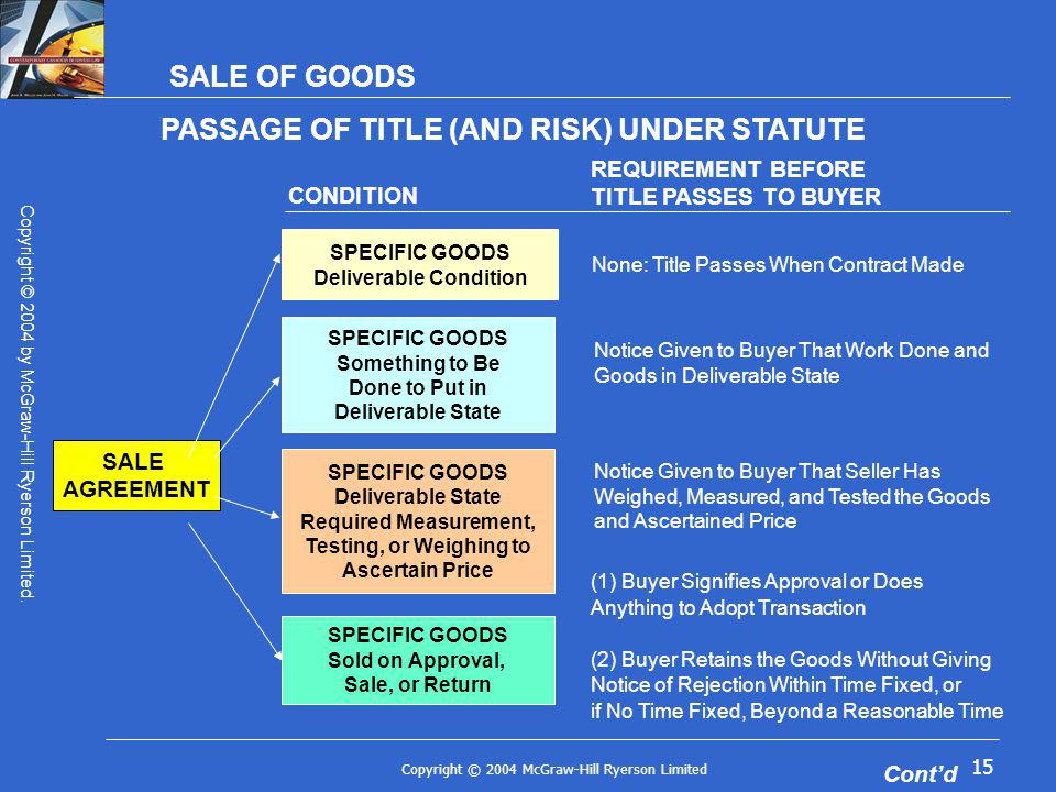 Copyright © 2004 McGraw-Hill Ryerson Limited 15 Copyright © 2004 by McGraw-Hill Ryerson Limited. SALE OF GOODS PASSAGE OF TITLE (AND RISK) UNDER STATU
