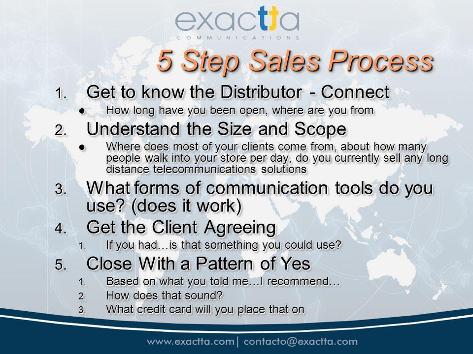5 Step Sales Process 1.