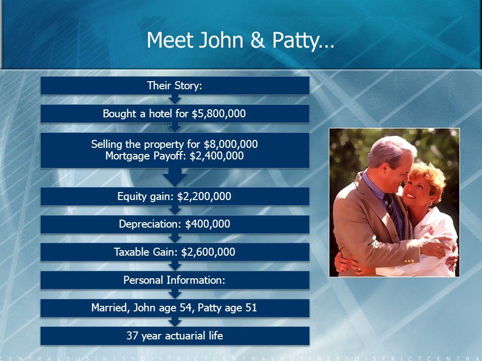 Meet John & Patty… 37 year actuarial life Married, John age 54, Patty age 51 Personal Information: Taxable Gain: $2,600,000 Depreciation: $400,000 Equ