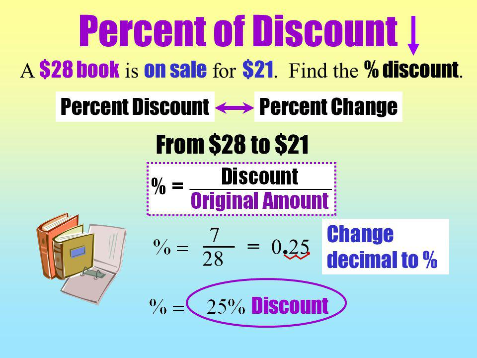 Percent of Discount A $28 book is on sale for $21. Find the % discount. Percent DiscountPercent Change From $28 to $21 7 28 = 0. 25 Discount Change de