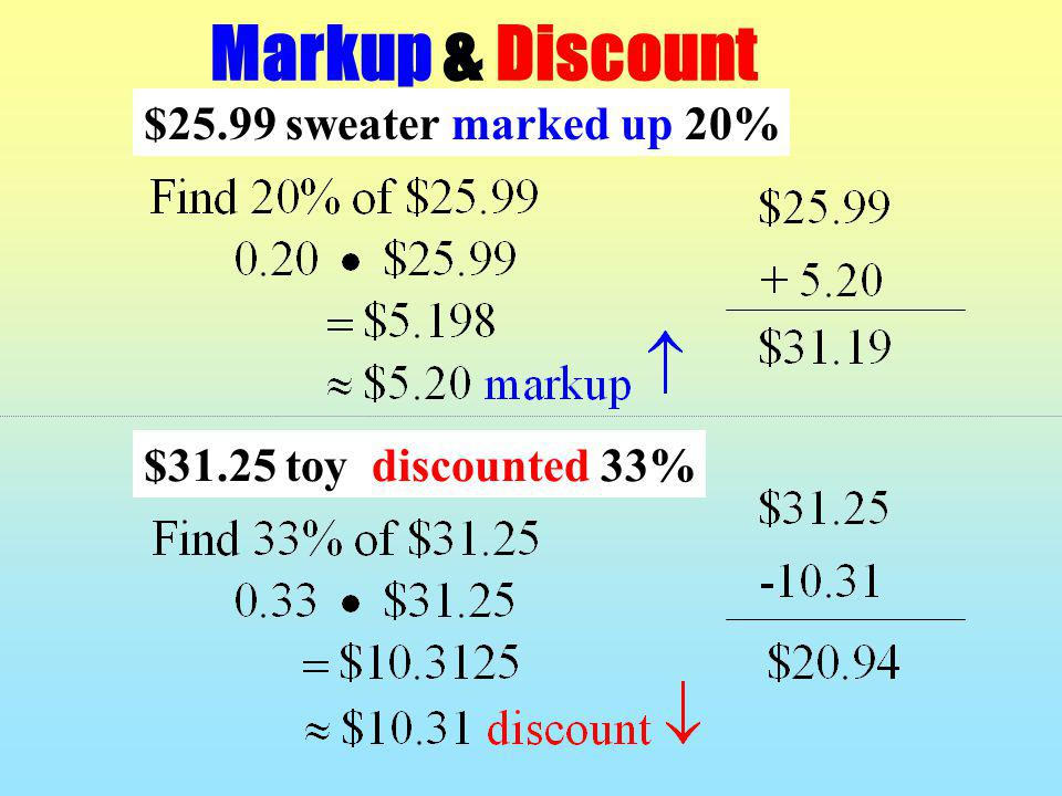 Markup & Discount $25.99 sweater marked up 20% $31.25 toy discounted 33%