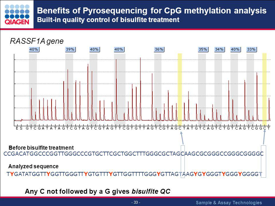Sample & Assay Technologies - 33 - Benefits of Pyrosequencing for CpG methylation analysis Built-in quality control of bisulfite treatment Before bisu