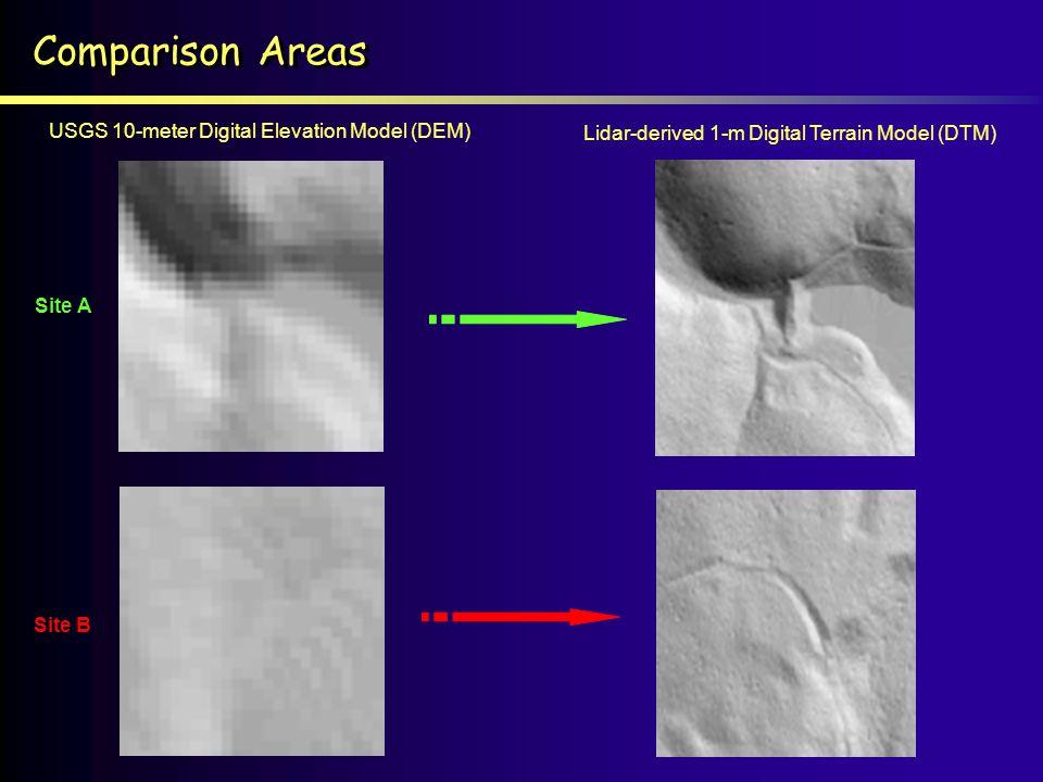 Comparison Areas USGS 10-meter Digital Elevation Model (DEM) Lidar-derived 1-m Digital Terrain Model (DTM) Site A Site B