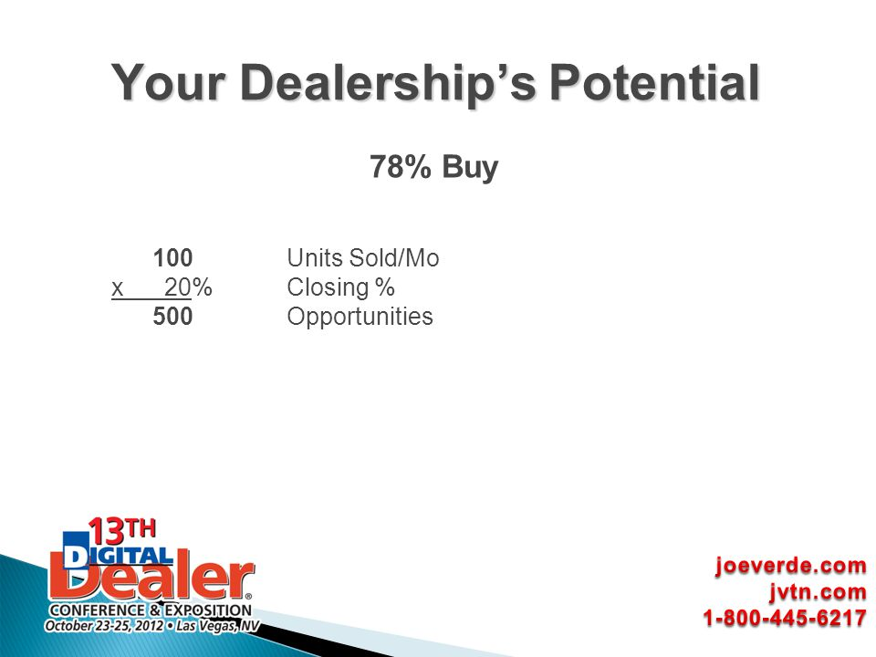 78% Buy 100Units Sold/Mo x 20%Closing % 500 Opportunities Your Dealerships Potential
