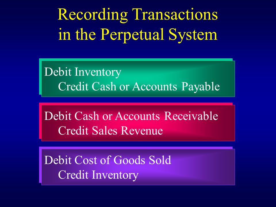 Debit Cash or Accounts Receivable Credit Sales Revenue Debit Cash or Accounts Receivable Credit Sales Revenue Debit Cost of Goods Sold Credit Inventor