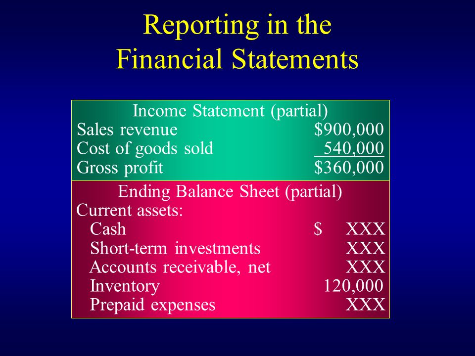 Reporting in the Financial Statements Income Statement (partial) Sales revenue$900,000 Cost of goods sold 540,000 Gross profit$360,000 Ending Balance