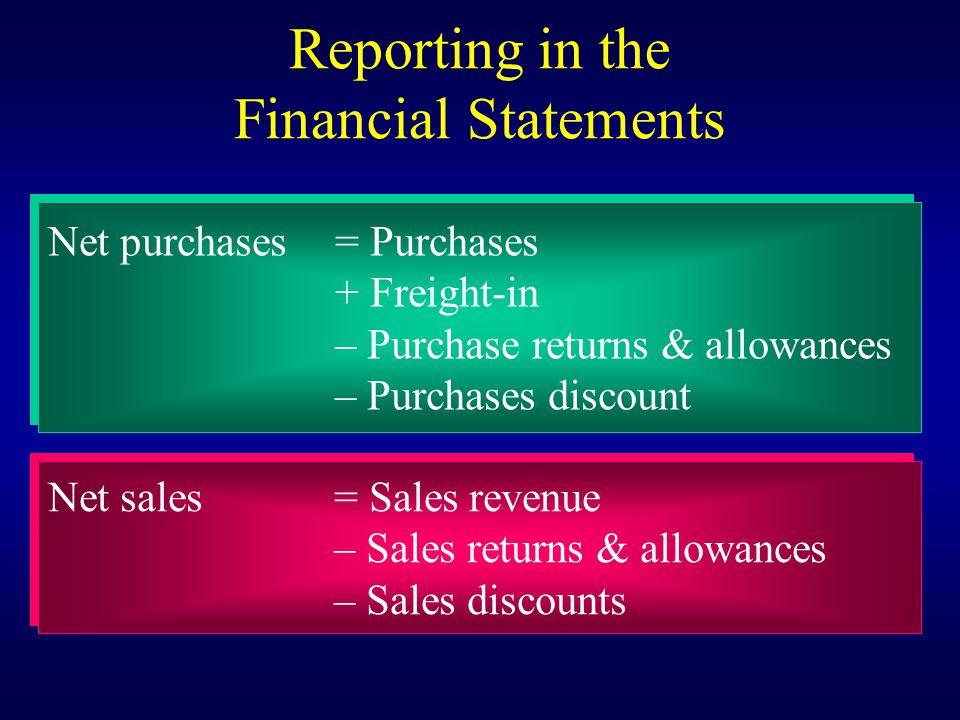Net sales= Sales revenue – Sales returns & allowances – Sales discounts Net sales= Sales revenue – Sales returns & allowances – Sales discounts Report