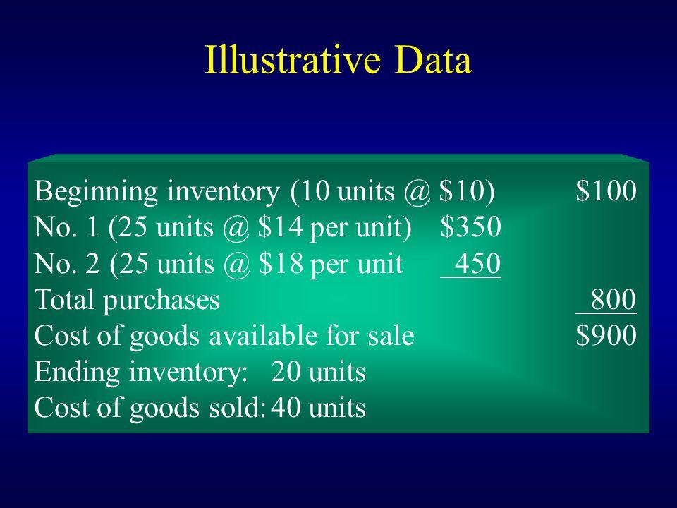 Beginning inventory (10 units @ $10)$100 No. 1 (25 units @ $14 per unit)$350 No. 2 (25 units @ $18 per unit 450 Total purchases 800 Cost of goods avai