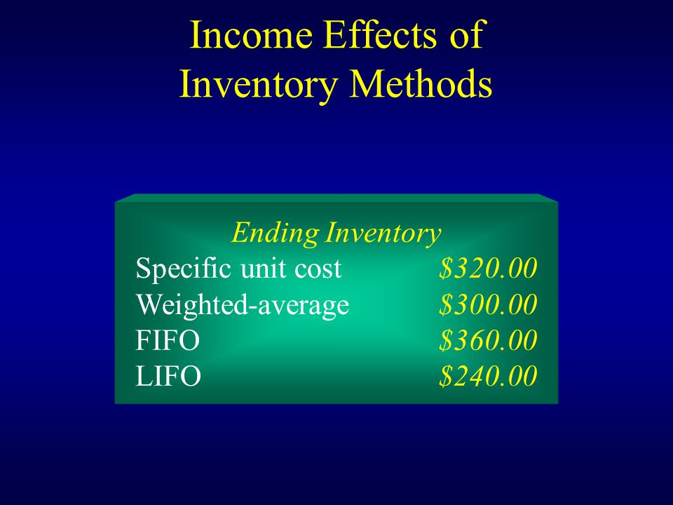 Ending Inventory Specific unit cost$320.00 Weighted-average$300.00 FIFO$360.00 LIFO$240.00 Income Effects of Inventory Methods