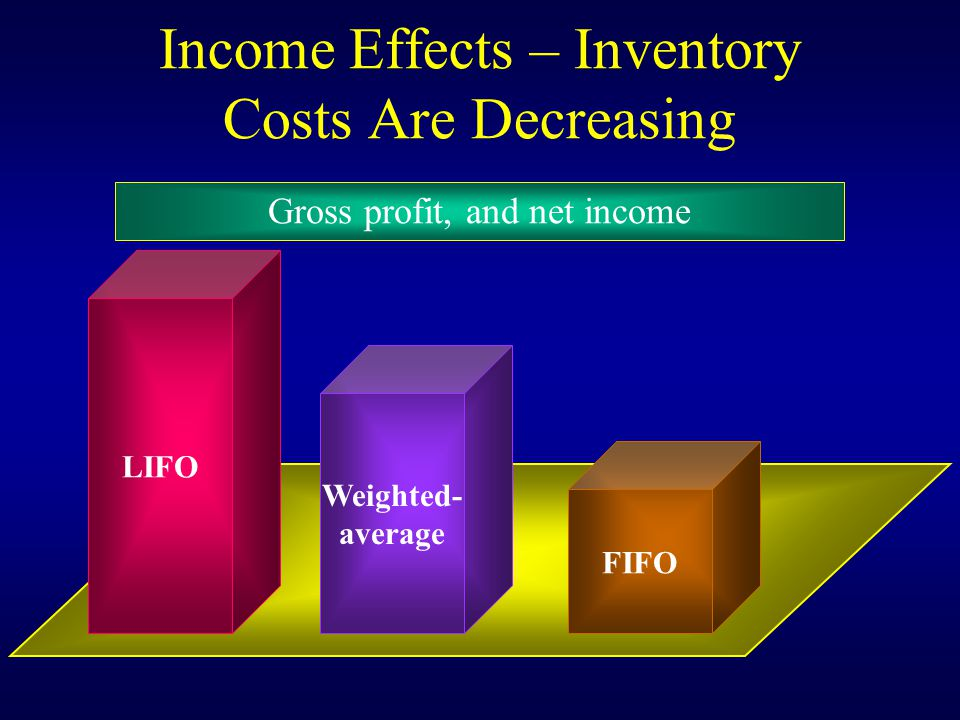 Income Effects – Inventory Costs Are Decreasing Gross profit, and net income LIFO Weighted- average FIFO