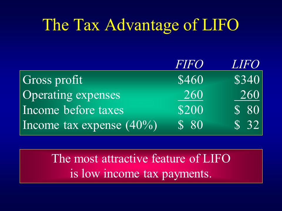 The Tax Advantage of LIFO Gross profit$460$340 Operating expenses 260 260 Income before taxes$200$ 80 Income tax expense (40%)$ 80$ 32 FIFOLIFO The mo