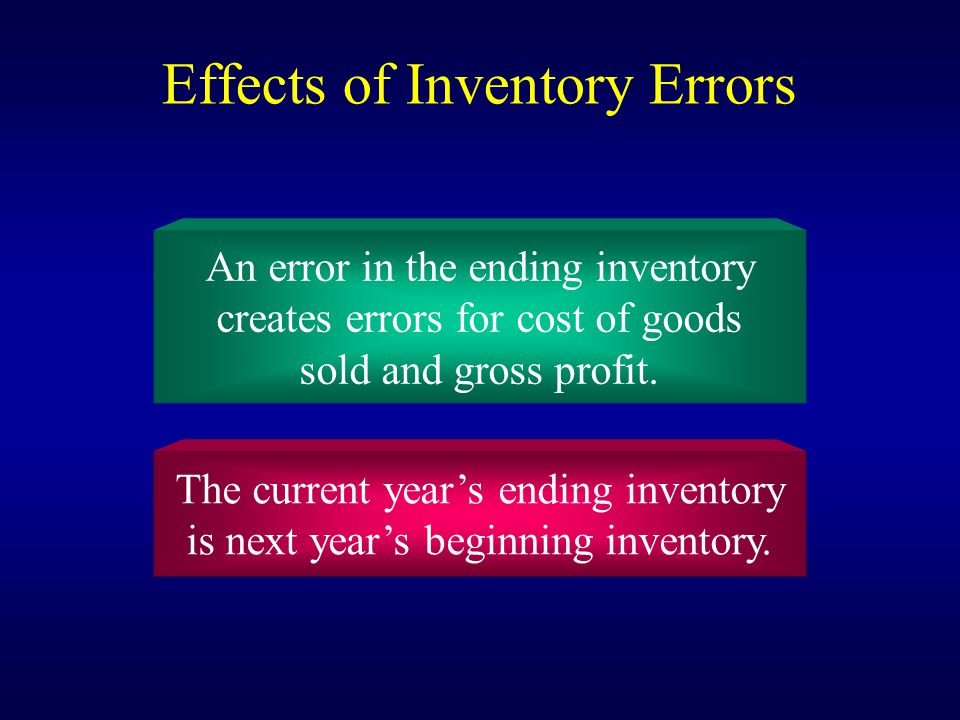 Effects of Inventory Errors The current years ending inventory is next years beginning inventory. An error in the ending inventory creates errors for