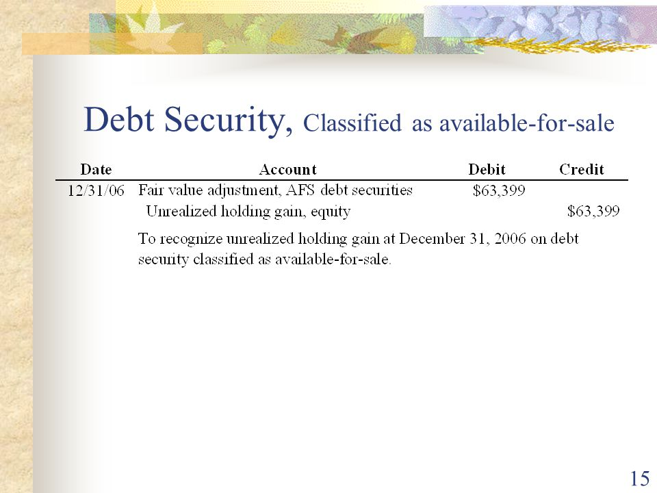 15 Debt Security, Classified as available-for-sale