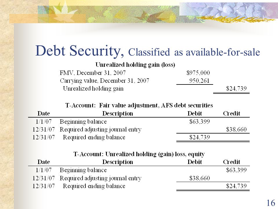 16 Debt Security, Classified as available-for-sale