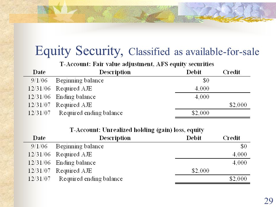 29 Equity Security, Classified as available-for-sale