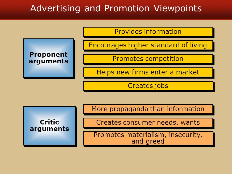Advertising and Promotion Viewpoints Creates consumer needs, wants Promotes materialism, insecurity, and greed More propaganda than information Provid
