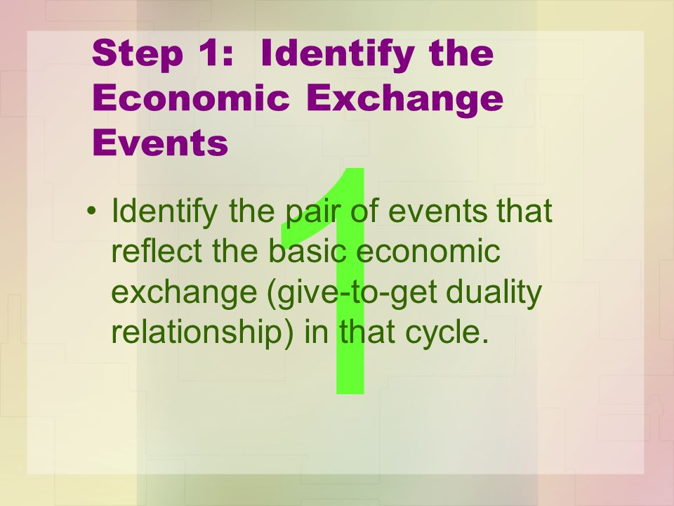1 Step 1: Identify the Economic Exchange Events Identify the pair of events that reflect the basic economic exchange (give-to-get duality relationship