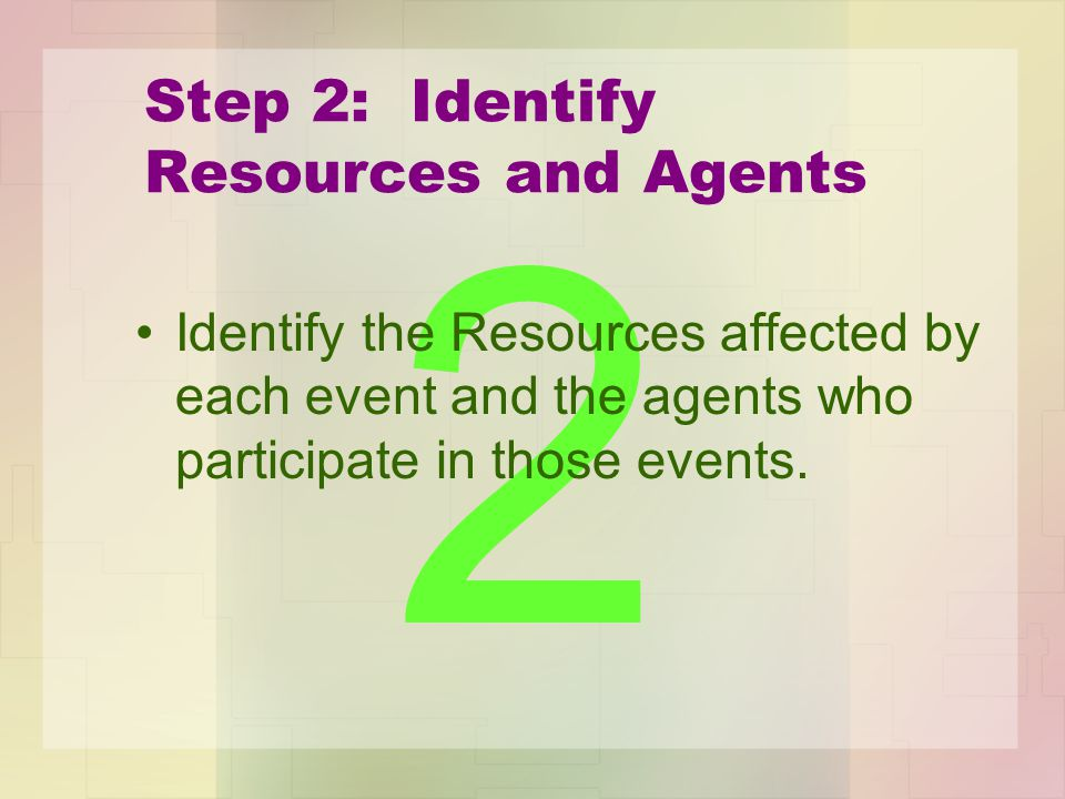 2 Step 2: Identify Resources and Agents Identify the Resources affected by each event and the agents who participate in those events.