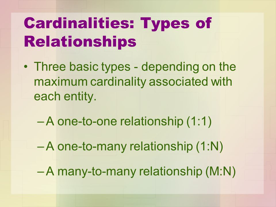 Cardinalities: Types of Relationships Three basic types - depending on the maximum cardinality associated with each entity. –A one-to-one relationship