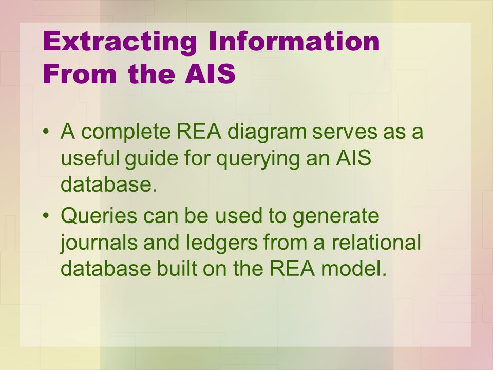 Extracting Information From the AIS A complete REA diagram serves as a useful guide for querying an AIS database. Queries can be used to generate jour