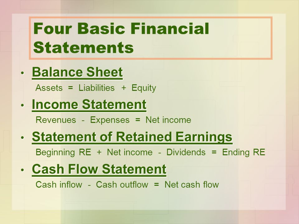 Four Basic Financial Statements Balance Sheet Balance Sheet Assets = Liabilities + Equity Income Statement Income Statement Revenues - Expenses = Net